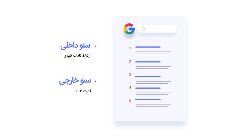 فاکتورهای رتبه بندی به هنگام جستجوی کاربر